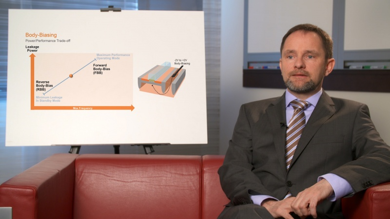 Addressing Body Biasing Challenges at GLOBALFOUNDRIES